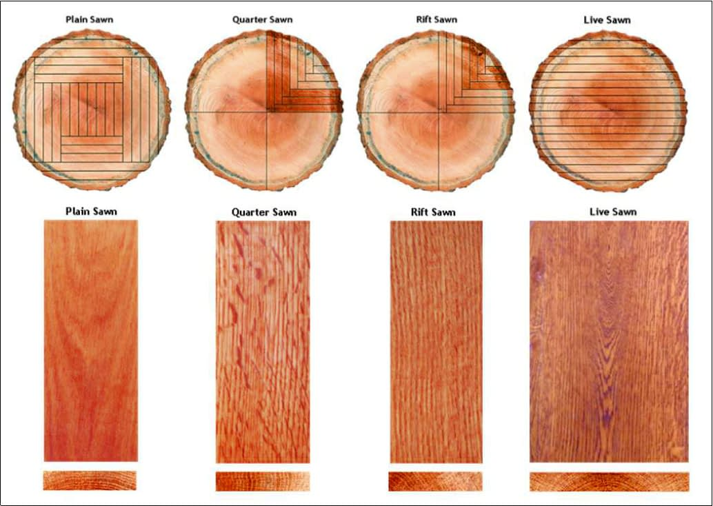 Rift Cut Hardwood Flooring in Vaughan